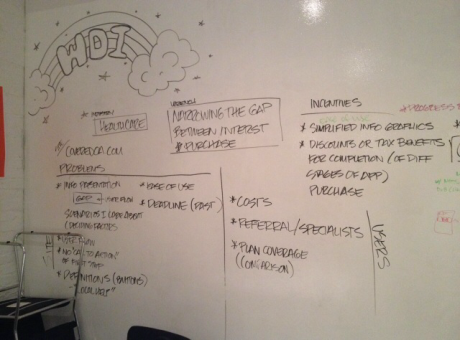 Brainstorms such as this one mostly covered the white board walls at General Assembly.